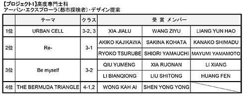 VF最終審査順位表-1.jpg