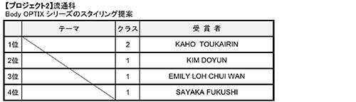 VF最終審査順位表-2.jpg