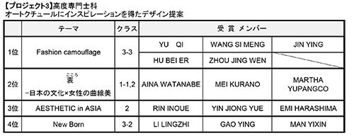 VF最終審査順位表-3.jpg